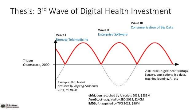 mHealth Israel_Israeli Digital Health-:An Investors