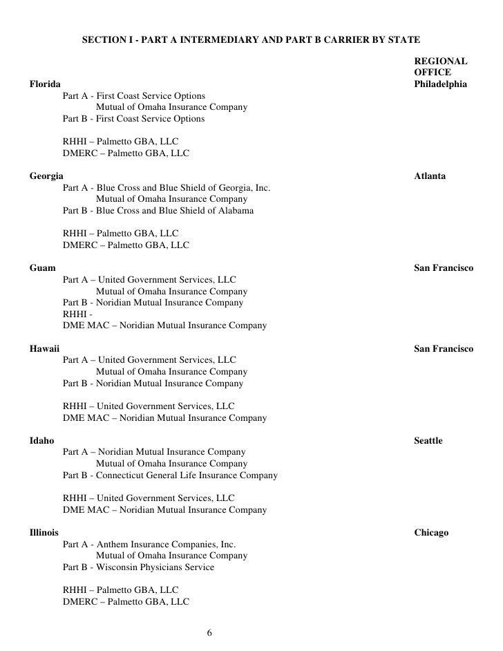 Intermediaries Medicare amp; amp; Intermediaries Carriers amp; Carriers Carriers Medicare Medicare Intermediaries