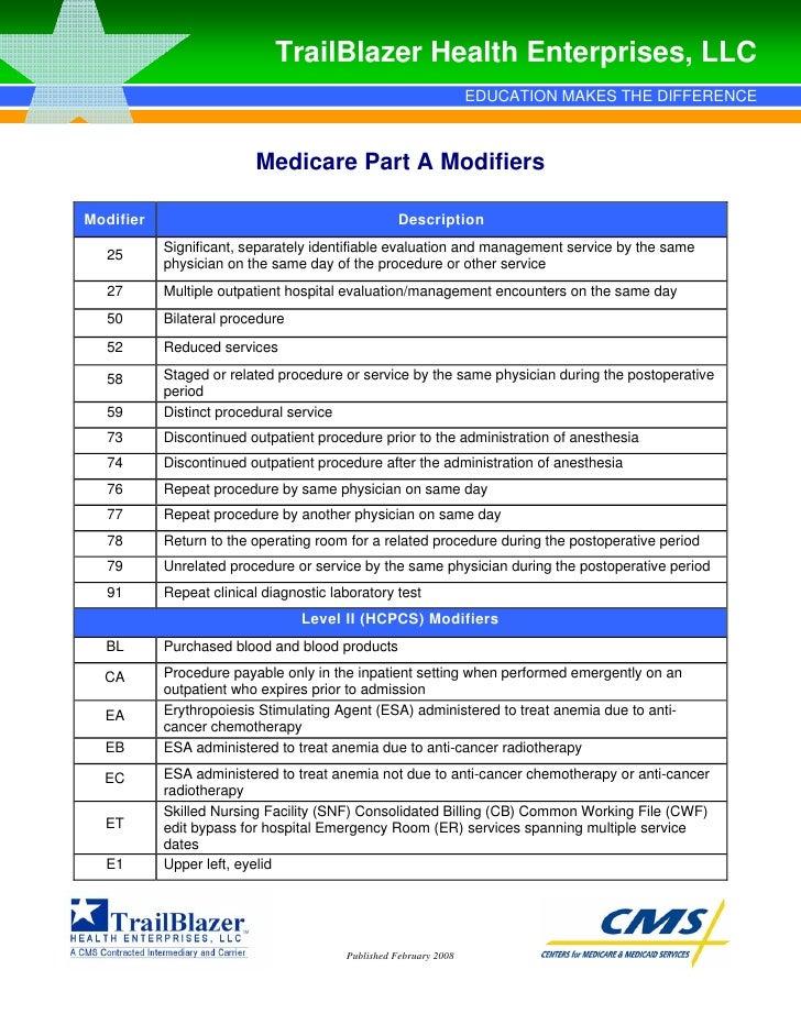 medicare modifiers