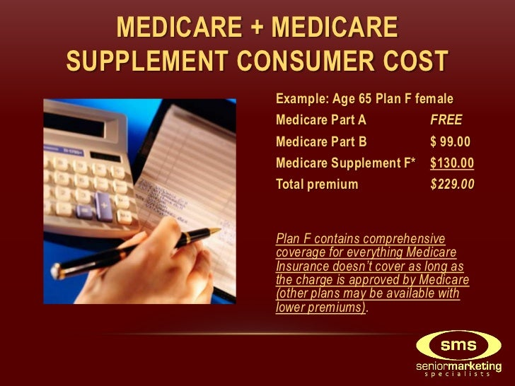how to find out what medicare coverage i have