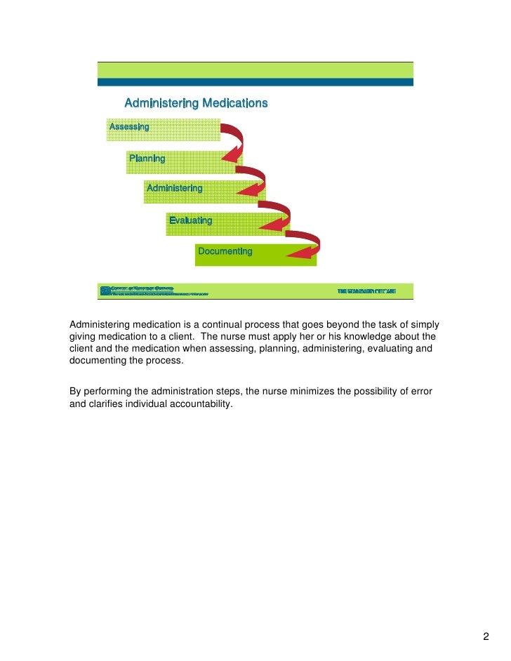 Medication Administration Slide 2