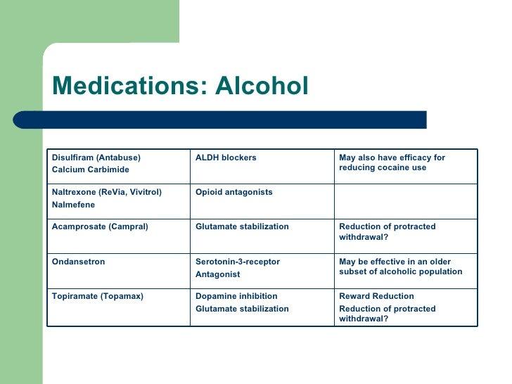 Image result for alcoholism medication