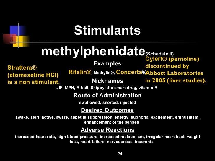 oxandrin appetite