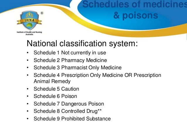 Medication Administration and Calculation for Nurses Returning to Pra…