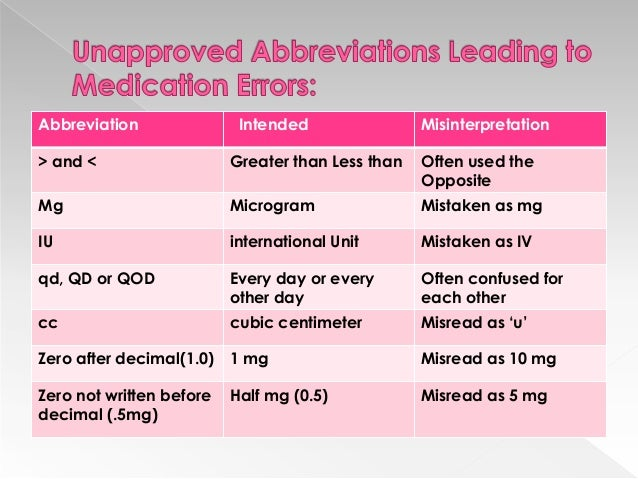 klonopin medication errors