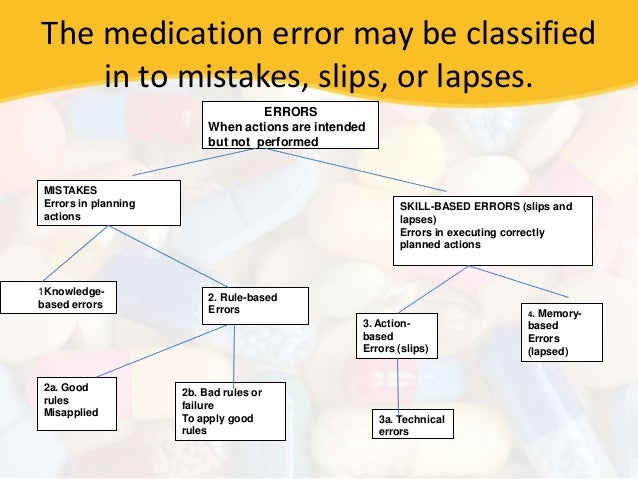reflective essay on medication administration Free nursing medication errors papers,  retraining on medication administration that would help to prevent future errors  reflection upon nursing skills .