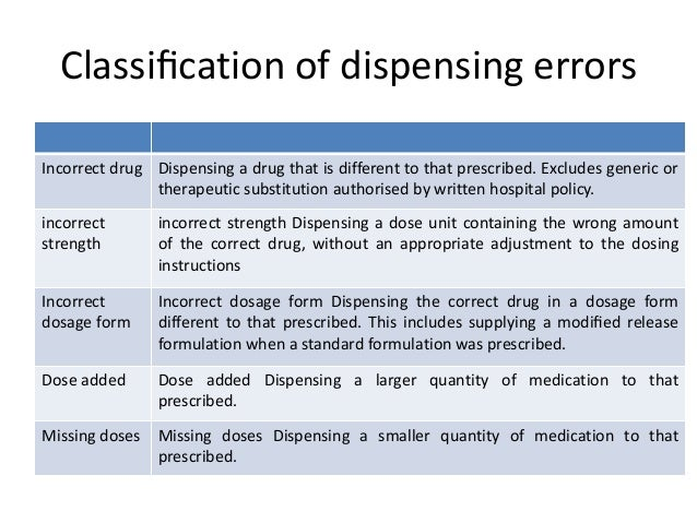 Missing doses Missing doses Dispensing a smaller quantity of medication to that prescribed. Omission of item Omission of i...