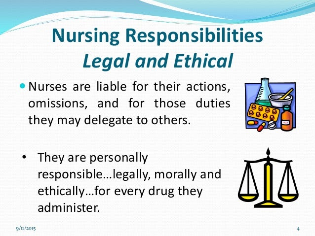 ethical on medication errors by nurses Medical errors are the fifth leading cause of death in the united states and result in annual costs of up to $29 billion, according to estimates from the instit.