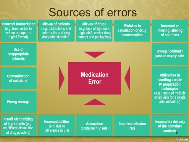 medication error Medication errors: what they are, how they happen, and how to avoid them.