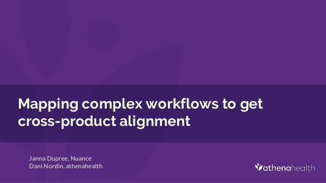 Mapping complex workflows to get cross-product alignment Janna Dupree, Nuance Dani Nordin, athenahealth