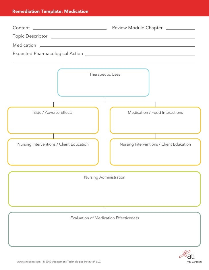 Medication remediation template for pharmacology for Pharmacology powerpoint templates free download