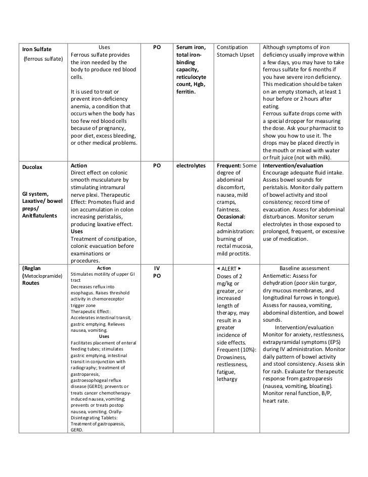 DRUG STUDY - Ferrous Sulfate - es.scribd.com