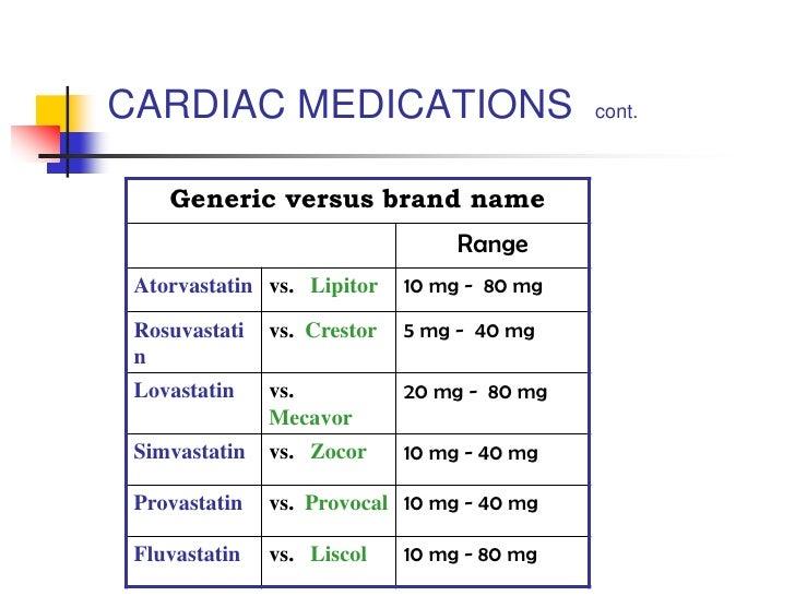 Medications Sec 1