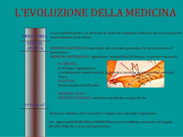 L'EVOLUZIONE DELLA MEDICINA PREISTORIA con la stabilizazzione e la divisione di incarichi emergono individui che si occupa...