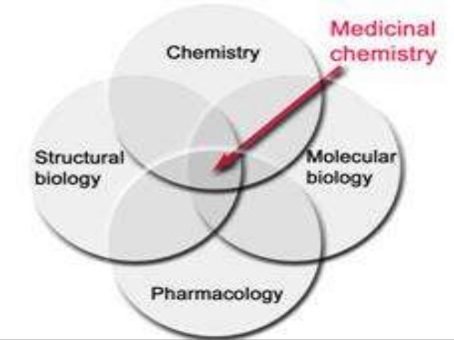 medicinal chemistry and pharmaceutical properties of Medicinal chemistry and pharmaceutical chemistry are disciplines at the intersection of chemistry, especially synthetic organic chemistry, and.