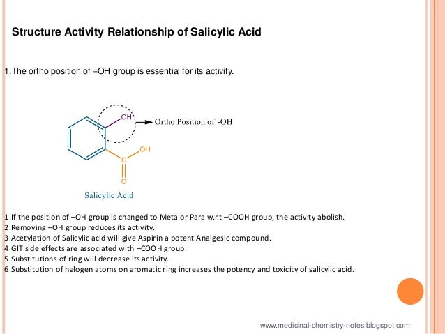 perindopril structure activity relationship of salicylates