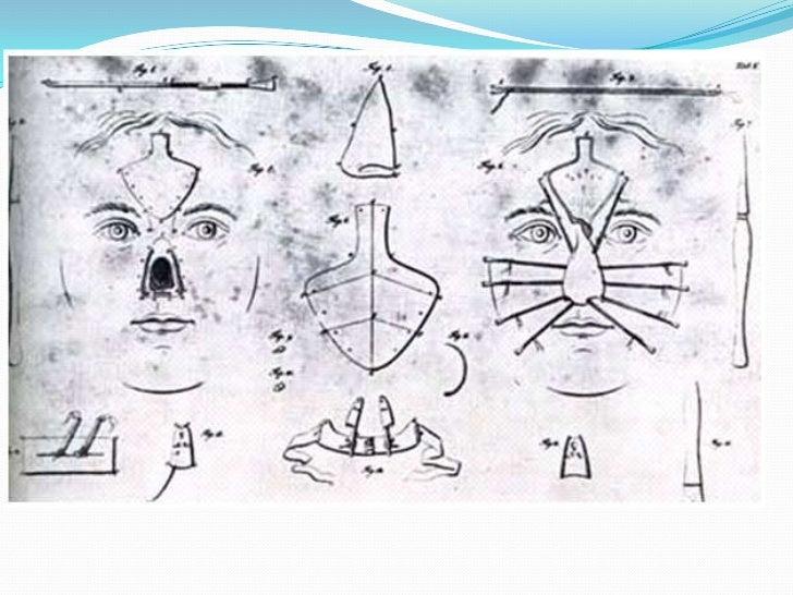 El papiro de Londres(1350a.C.), donde se entremezclan recetas y rituales mágicos.