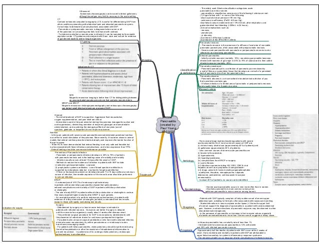acute asthma exacerbation mind map