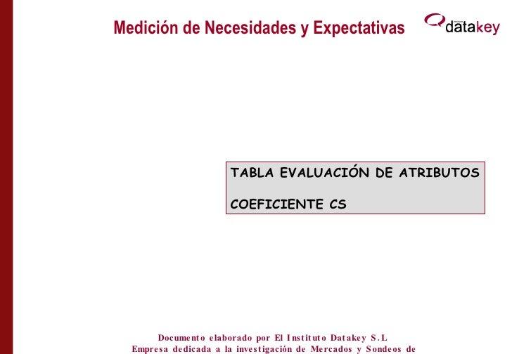Medición de Necesidades y Expectativas EXPLOTACIÓN  DATOS TABLA EVALUACIÓN DE ATRIBUTOS COEFICIENTE CS Documento elaborado...