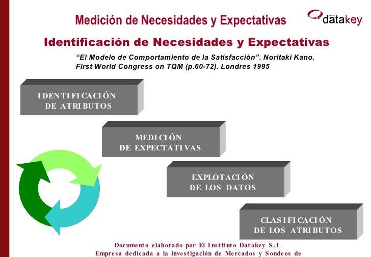 """Medición de Necesidades y Expectativas Identificación de Necesidades y Expectativas """" El Modelo de Comportamiento de la Sa..."""