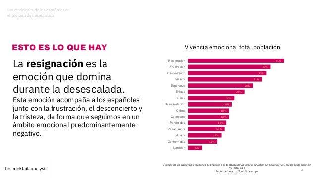 Medición de emociones y hábitos en hogares españoles Slide 3