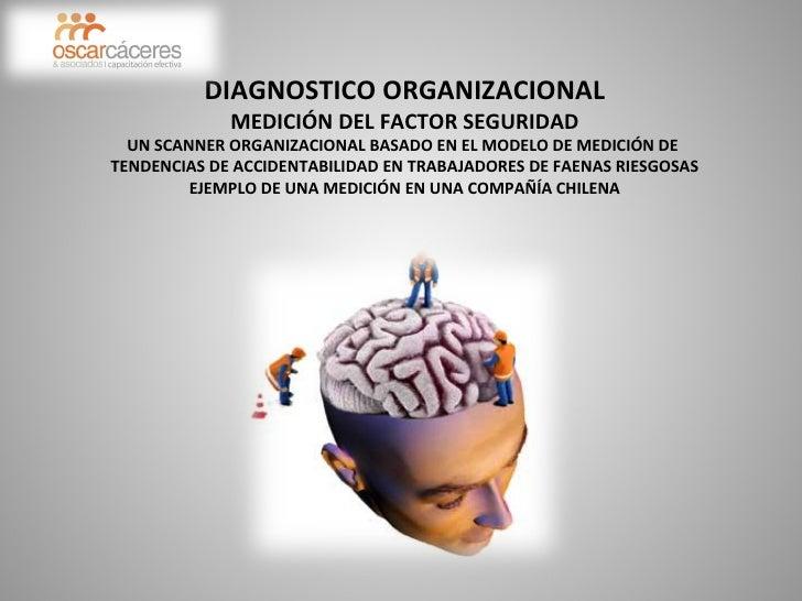 DIAGNOSTICO ORGANIZACIONAL MEDICIÓN DEL FACTOR SEGURIDAD UN SCANNER ORGANIZACIONAL BASADO EN EL MODELO DE MEDICIÓN DE  TEN...