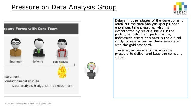 problems with data analysis