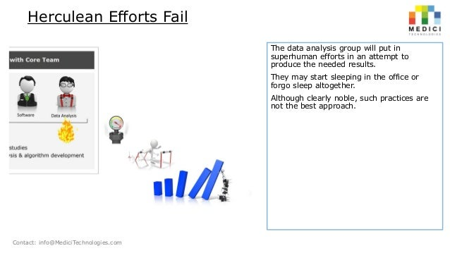 data analysis problems We're tasked to tie spent dollars to roi, and we connect the dots with data data is all around us, and – by itself – it's a commodity the value comes in the analysis without a customized analytics strategy, marketers might experience some of these common data analysis problems outlined by one article, which asked.