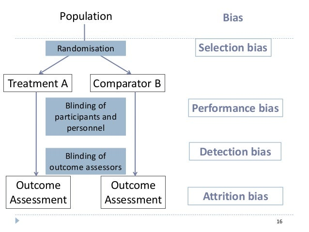 QUIZ: How Good Are You At Detecting Bias? (with Lesson Plan)