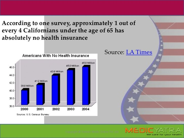 what is health care statistics