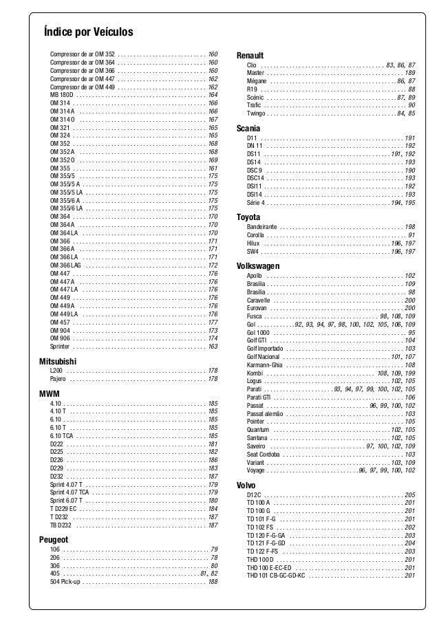 medida de motores dana
