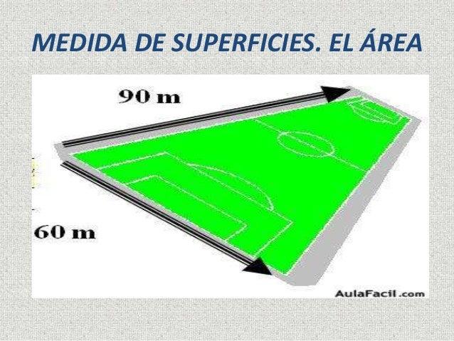 MEDIDA DE SUPERFICIES. EL ÁREA