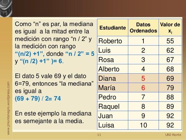 """www.jmontenegro.wordpress.com Como """"n"""" es par, la mediana es igual a la mitad entre la medición con rango """"n / 2"""" y la med..."""