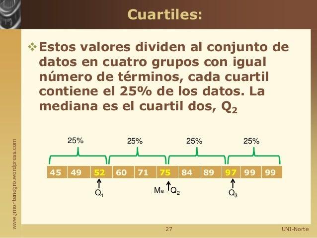 www.jmontenegro.wordpress.com Cuartiles: Estos valores dividen al conjunto de datos en cuatro grupos con igual número de ...