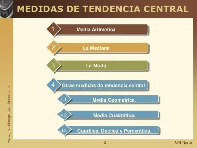 www.jmontenegro.wordpress.com UNI-Norte MEDIDAS DE TENDENCIA CENTRAL Media Aritmética1 La Mediana2 La Moda3 Otras medidas ...