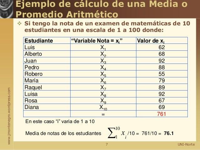 www.jmontenegro.wordpress.com Ejemplo de cálculo de una Media o Promedio Aritmético  Si tengo la nota de un examen de mat...