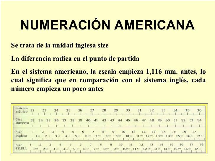 Medidas tradicionales y de oficios for Cuales son medidas antropometricas