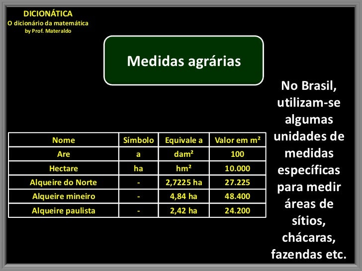 DICIONÁTICAO dicionário da matemática     by Prof. Materaldo                             Medidas agrárias                 ...