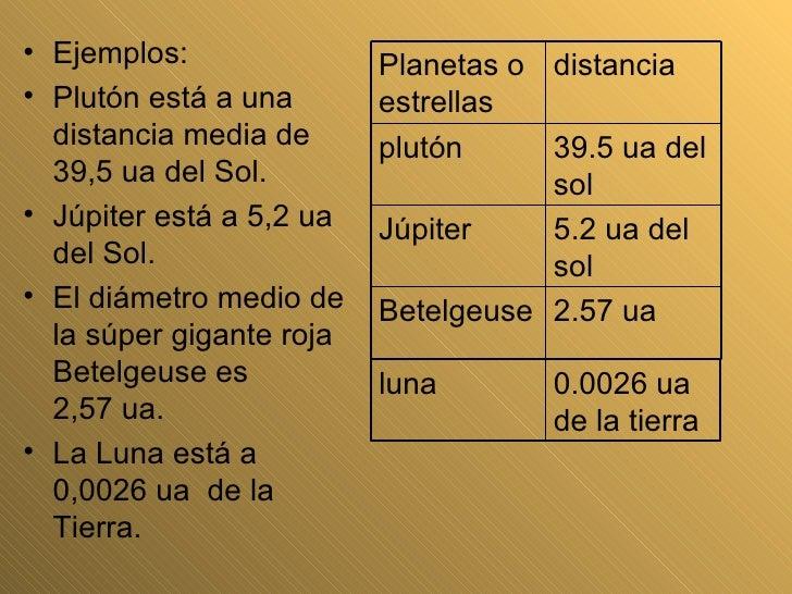 Medidas astronomicas for Escala de medidas