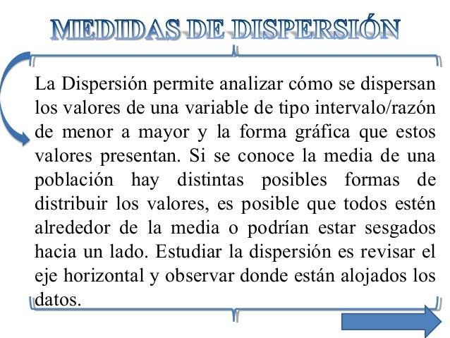 Medidas de dispersión Slide 3