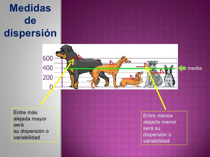 Medidas de dispersión de rango, desviación, media cuarticular, estandar y coeficiente de variación Slide 3