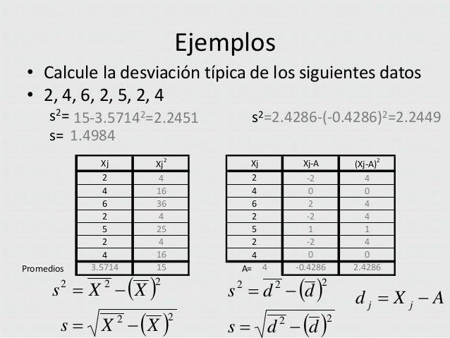 Ejemplos • Calcule la desviación típica de los siguientes datos • 2, 4, 6, 2, 5, 2, 4 s2= 15-3.57142=2.2451 s= 1.4984  Pro...