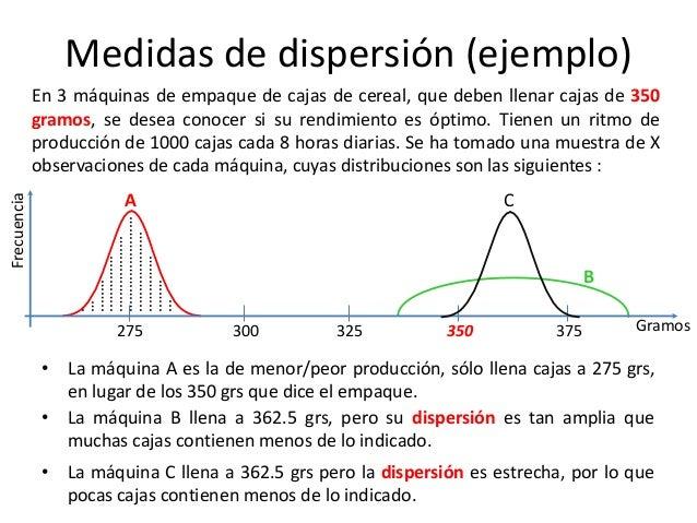 Medidas de dispersion 1 Slide 3