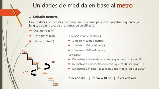 Medidas de longitudd - Metro para medir ...
