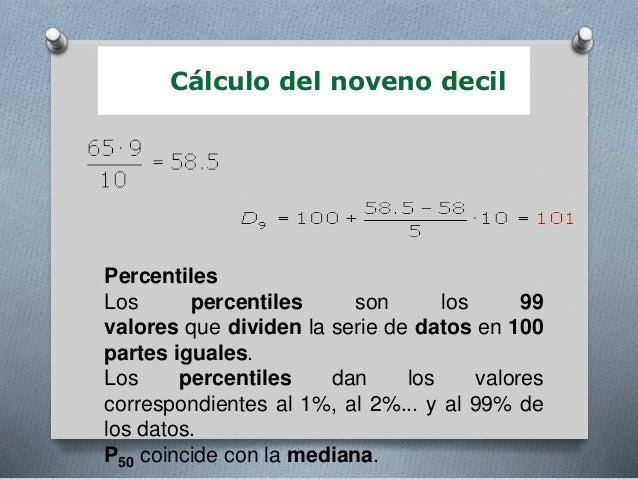 Percentiles deciles quintiles study