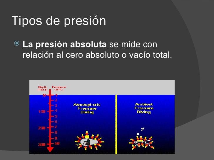 Medidas De Presion