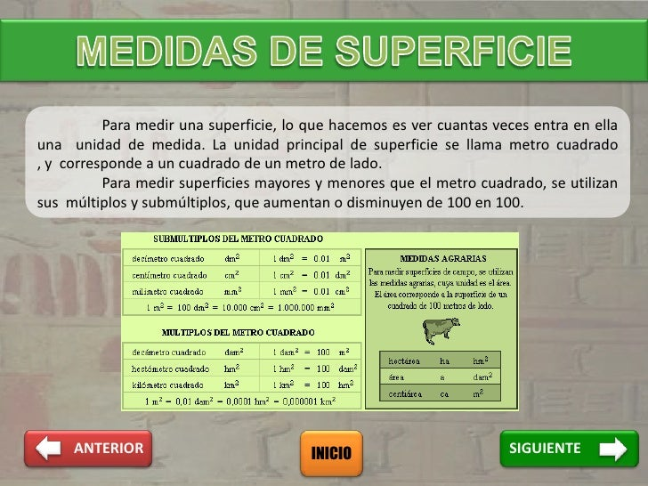 Medidas de superficie - Definition de superficie ...
