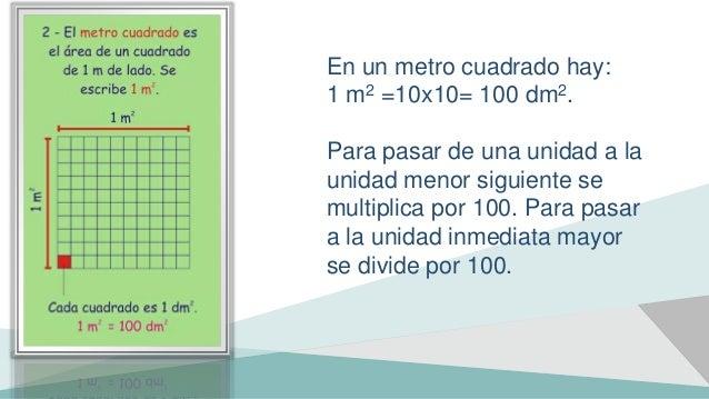 Medidas de superficie - Pasar de metros a metros cuadrados ...