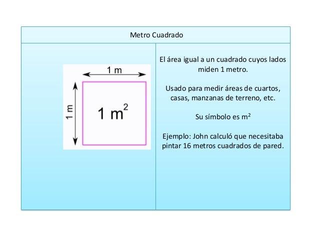 Medidas de superficie clase - Como sacar los metros cuadrados de una habitacion ...