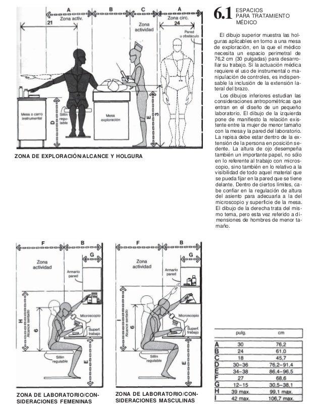 Medidas ergon micas en centros de salud for Dimensiones de una mesa de trabajo